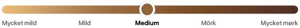 Kaffestyrka: Medium